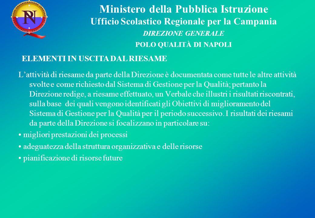 Ministero della Pubblica Istruzione Ufficio Scolastico Regionale per la Campania DIREZIONE GENERALE POLO QUALITÀ DI NAPOLI Lattività di riesame da par