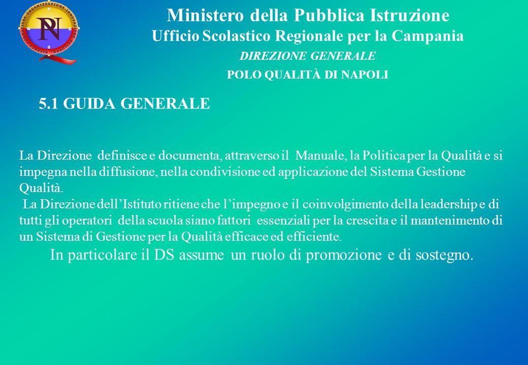 Ministero della Pubblica Istruzione Ufficio Scolastico Regionale per la Campania DIREZIONE GENERALE POLO QUALITÀ DI NAPOLI circolari Coll.