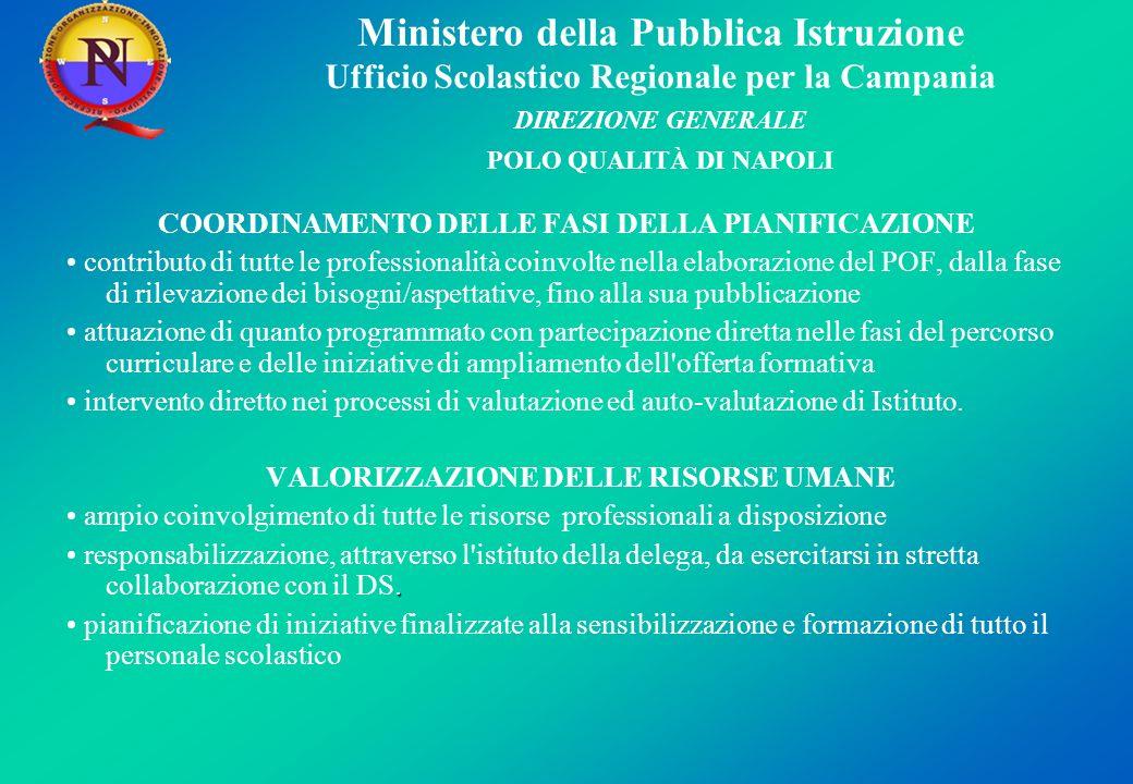 Ministero della Pubblica Istruzione Ufficio Scolastico Regionale per la Campania DIREZIONE GENERALE POLO QUALITÀ DI NAPOLI COORDINAMENTO DELLE FASI DE