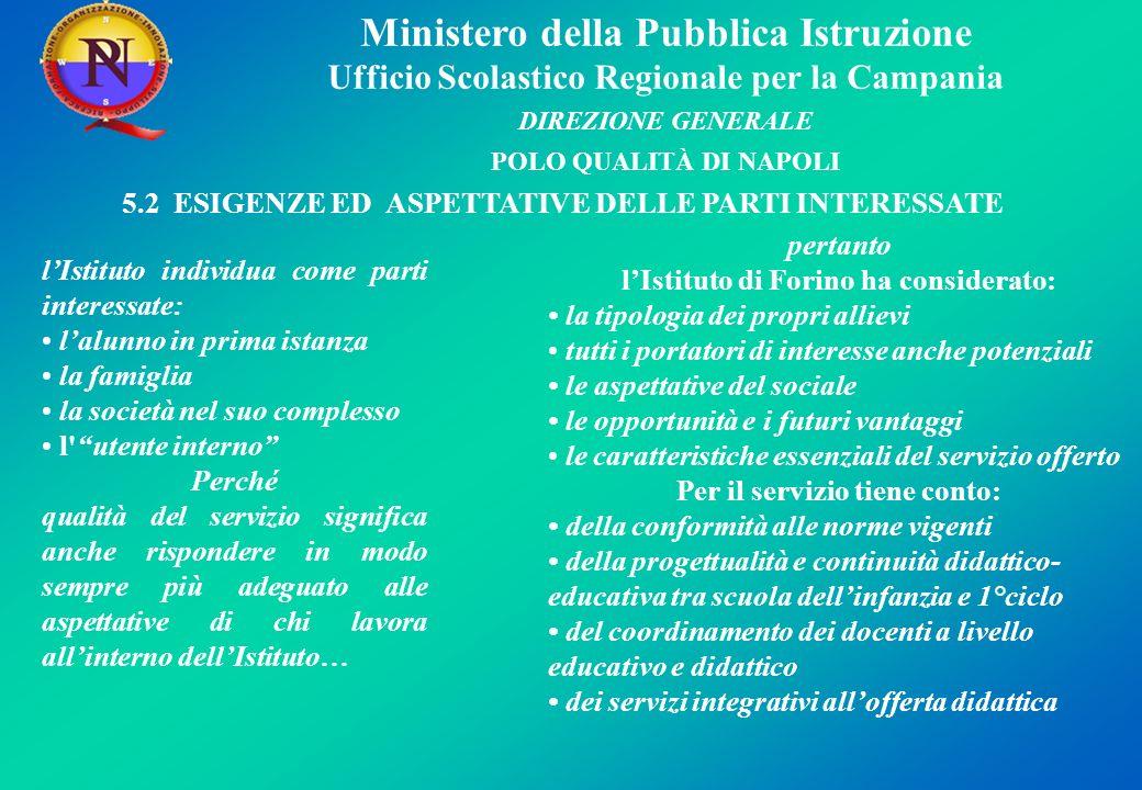 Ministero della Pubblica Istruzione Ufficio Scolastico Regionale per la Campania DIREZIONE GENERALE POLO QUALITÀ DI NAPOLI LIstituto realizza il suo impegno attuando una serie di iniziative riferibili in particolare ai seguenti aspetti: PROGETTAZIONE ORGANIZZAZIONE DIDATTICA ED INNOVAZIONE VALORIZZAZIONE DELLE RISORSE VALUTAZIONE 5.3 POLITICA PER LA QUALITA