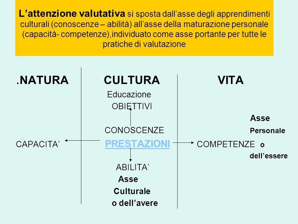 Lattenzione valutativa si sposta dallasse degli apprendimenti culturali (conoscenze – abilità) allasse della maturazione personale (capacità- competen