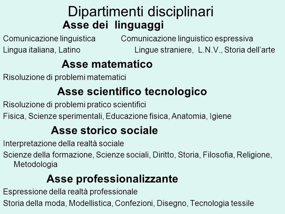 Dipartimenti disciplinari Asse dei linguaggi Comunicazione linguistica Comunicazione linguistico espressiva Lingua italiana, Latino Lingue straniere,