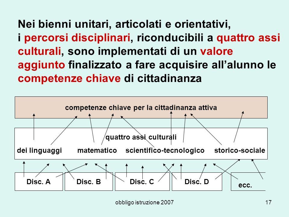obbligo istruzione 200717 Nei bienni unitari, articolati e orientativi, i percorsi disciplinari, riconducibili a quattro assi culturali, sono implemen