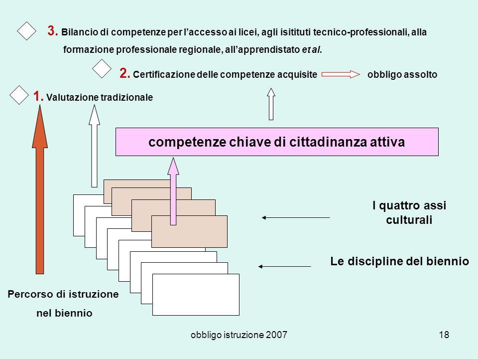 obbligo istruzione 200718 Le discipline del biennio I quattro assi culturali Percorso di istruzione nel biennio 1. Valutazione tradizionale 3. Bilanci