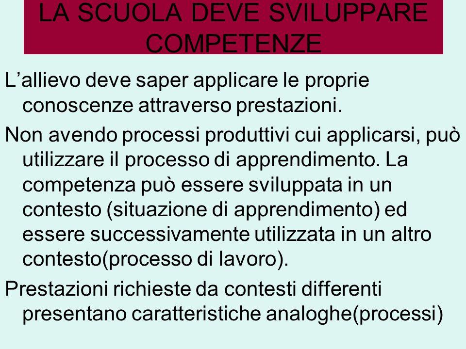 LA SCUOLA DEVE SVILUPPARE COMPETENZE Lallievo deve saper applicare le proprie conoscenze attraverso prestazioni. Non avendo processi produttivi cui ap