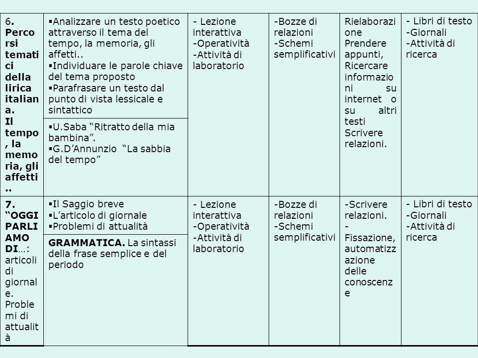 6. Perco rsi temati ci della lirica italian a. Il tempo, la memo ria, gli affetti.. Analizzare un testo poetico attraverso il tema del tempo, la memor