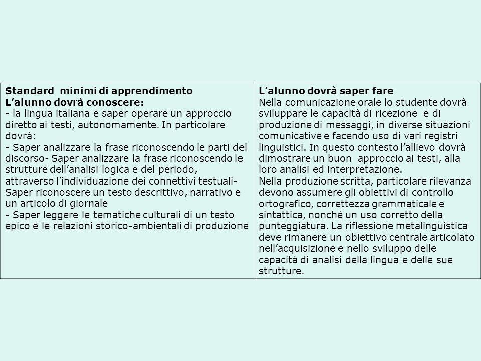Standard minimi di apprendimento Lalunno dovrà conoscere: - la lingua italiana e saper operare un approccio diretto ai testi, autonomamente. In partic