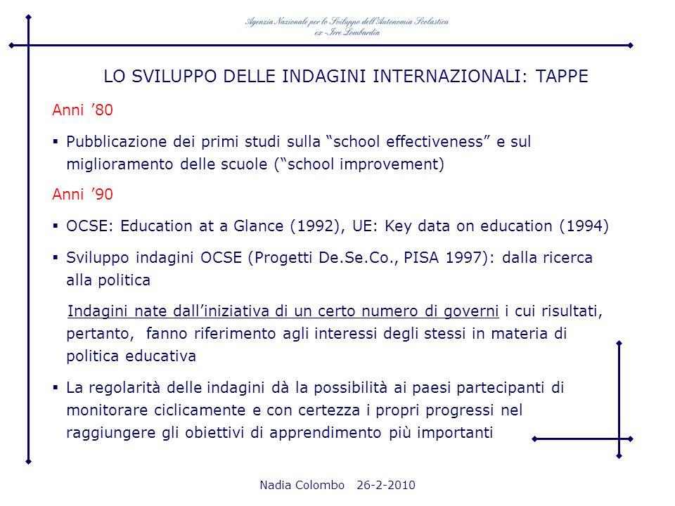 Nadia Colombo 26-2-2010 Anni 80 Pubblicazione dei primi studi sulla school effectiveness e sul miglioramento delle scuole (school improvement) Anni 90