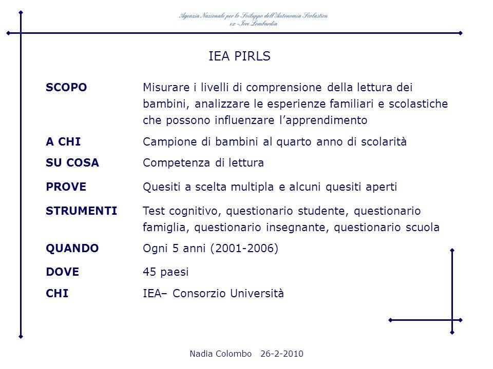 Nadia Colombo 26-2-2010 IEA PIRLS SCOPO Misurare i livelli di comprensione della lettura dei bambini, analizzare le esperienze familiari e scolastiche