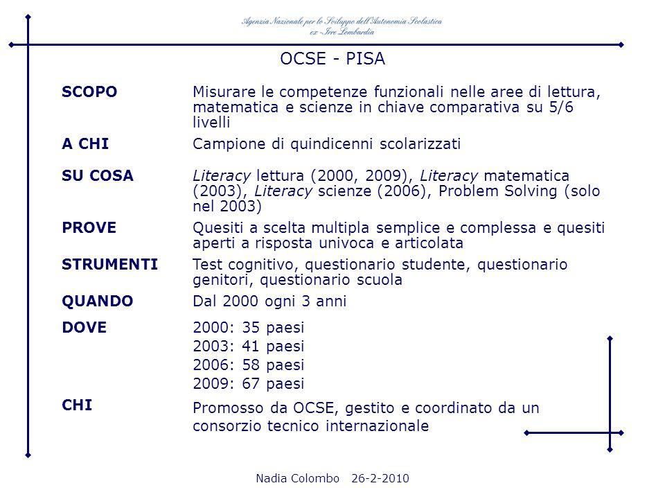 Nadia Colombo 26-2-2010 OCSE - PISA SCOPOMisurare le competenze funzionali nelle aree di lettura, matematica e scienze in chiave comparativa su 5/6 li