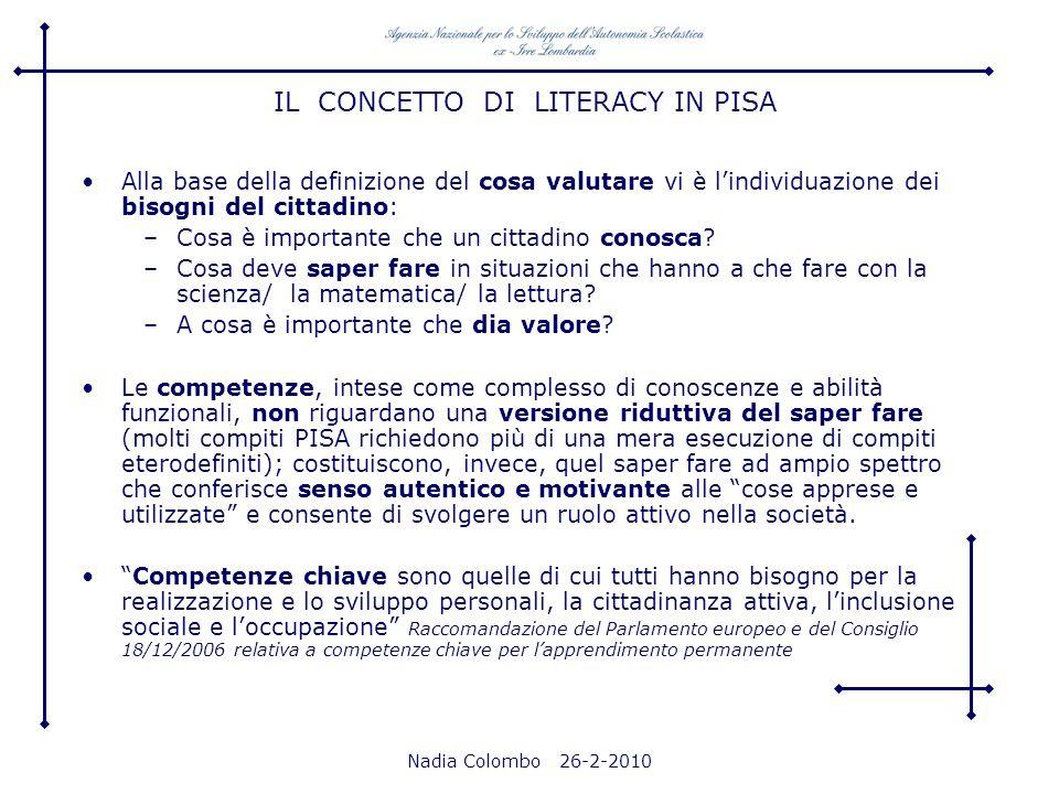 Nadia Colombo 26-2-2010 Alla base della definizione del cosa valutare vi è lindividuazione dei bisogni del cittadino: –Cosa è importante che un cittad