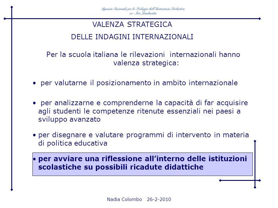Nadia Colombo 26-2-2010 Per la scuola italiana le rilevazioni internazionali hanno valenza strategica: per valutarne il posizionamento in ambito inter