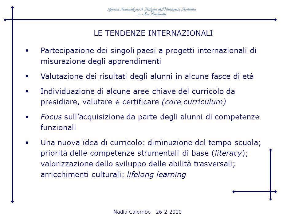 Nadia Colombo 26-2-2010 LE TENDENZE INTERNAZIONALI Partecipazione dei singoli paesi a progetti internazionali di misurazione degli apprendimenti Valut