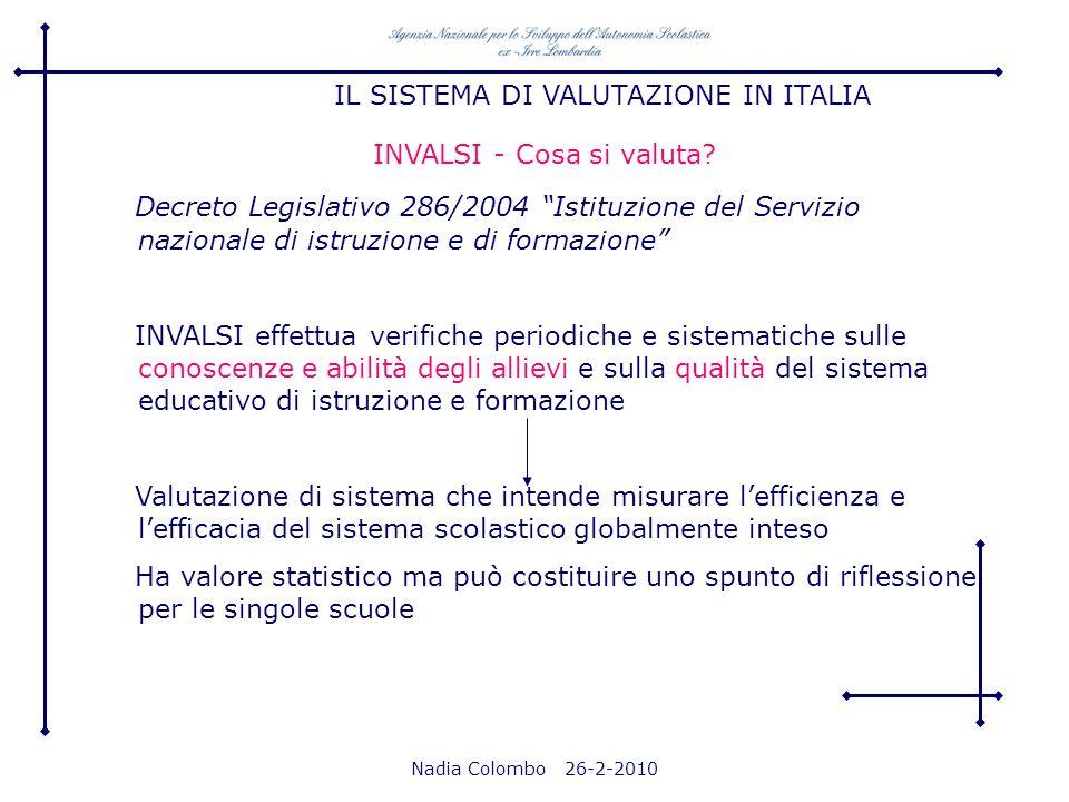 Nadia Colombo 26-2-2010 INVALSI - Cosa si valuta? Decreto Legislativo 286/2004 Istituzione del Servizio nazionale di istruzione e di formazione INVALS