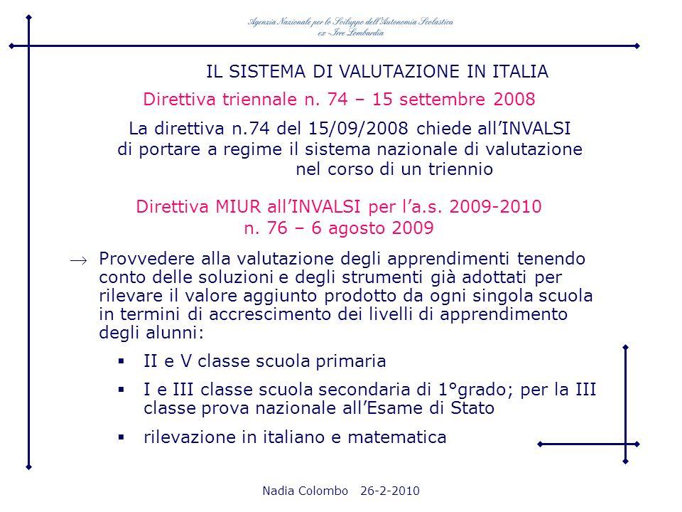 Nadia Colombo 26-2-2010 IL SISTEMA DI VALUTAZIONE IN ITALIA Direttiva triennale n. 74 – 15 settembre 2008 Direttiva MIUR allINVALSI per la.s. 2009-201