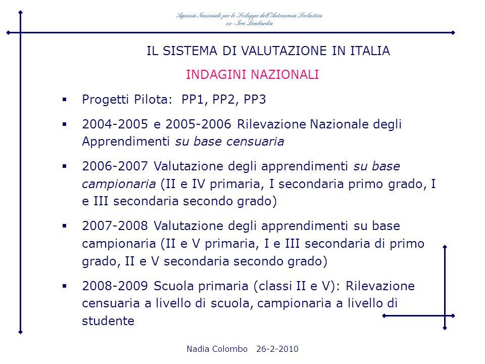 Nadia Colombo 26-2-2010 IL SISTEMA DI VALUTAZIONE IN ITALIA INDAGINI NAZIONALI Progetti Pilota: PP1, PP2, PP3 2004-2005 e 2005-2006 Rilevazione Nazion