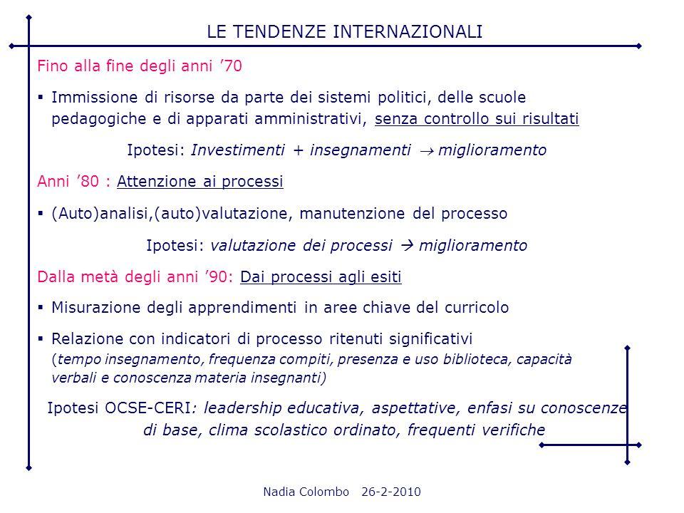 Nadia Colombo 26-2-2010 LE TENDENZE INTERNAZIONALI Fino alla fine degli anni 70 Immissione di risorse da parte dei sistemi politici, delle scuole peda