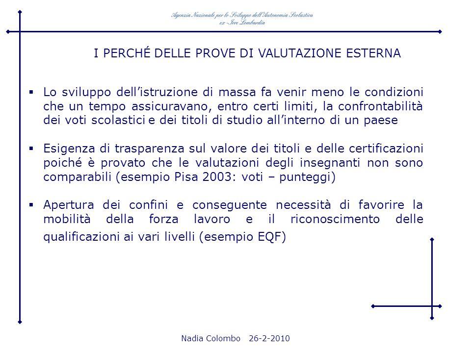 Nadia Colombo 26-2-2010 RIFERIMENTI SITOGRAFICI Quadri di riferimento, prove rilasciate, rapporti nazionali ed internazionali sono disponibili sui siti: PISA: http://www.invalsi.it/invalsi/ri/pisa2006.php?page=pisa2006_it_05 PIRLS: http://www2.invalsi.it/Ri/Pirls2006/pagine/documentazione.htm TIMSS: http://www.invalsi.it/ric-int/timss2007/index.php INVALSI SNV: http://www.invalsi.it/snv0809/ INVALSI PROVA NAZIONALE: http://www.invalsi.it/esamidistato0809/ Per approfondimenti: http://old.irrelombardia.it/valutazione/ http://old.irrelombardia.it/valutazione/va_00_pisa_fw_00.php http://www.irrelombardia.it/Progetti/Progetti-in-ordine-alfabetico/Padronanza- della-lingua-italiana