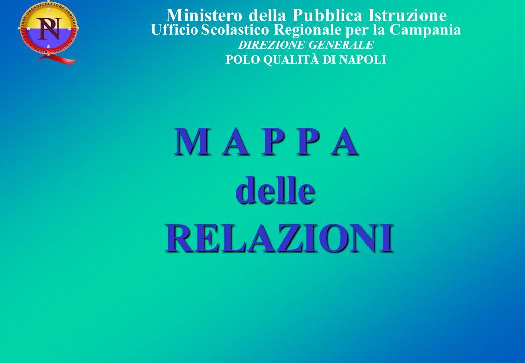 Ministero della Pubblica Istruzione Ufficio Scolastico Regionale per la Campania DIREZIONE GENERALE POLO QUALITÀ DI NAPOLI M A P P A delle RELAZIONI M