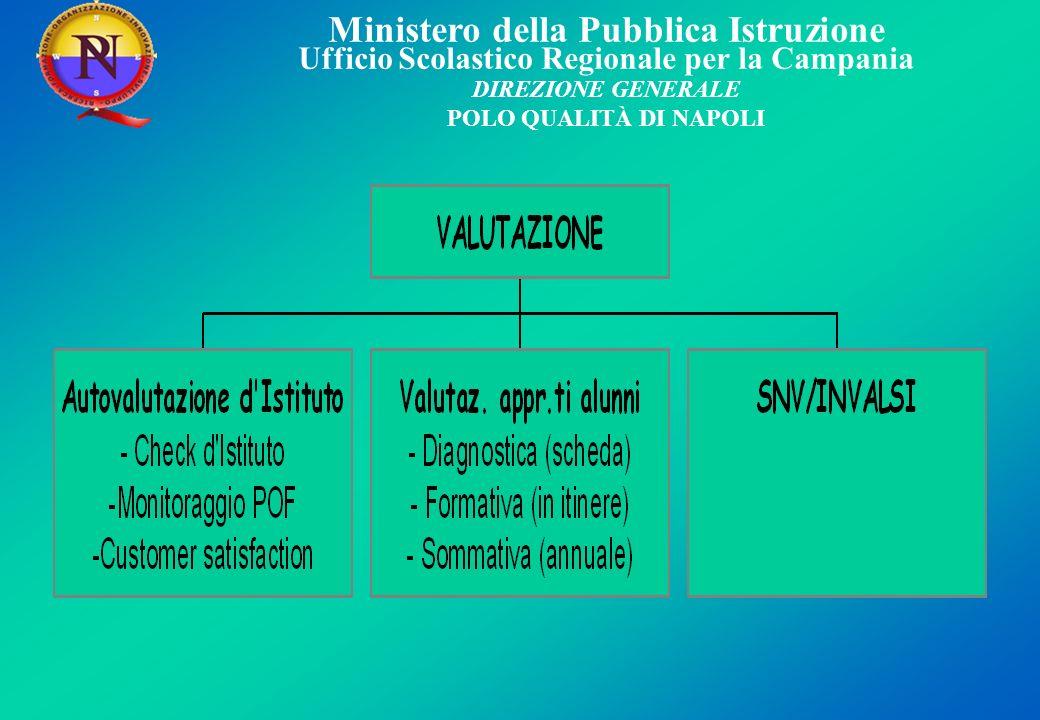 Ministero della Pubblica Istruzione Ufficio Scolastico Regionale per la Campania DIREZIONE GENERALE POLO QUALITÀ DI NAPOLI