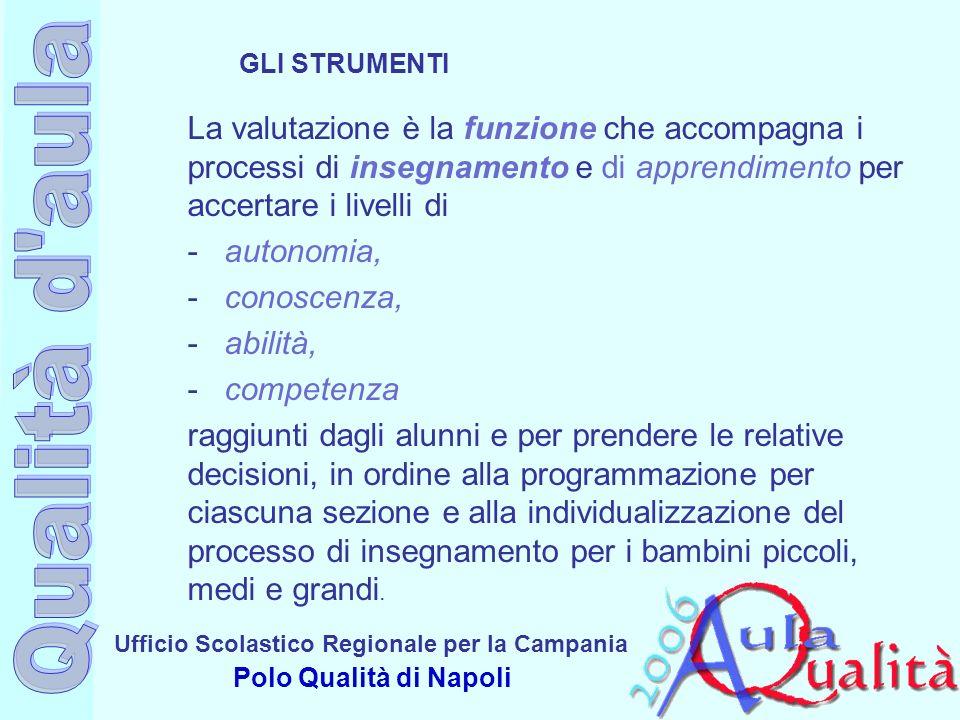 Ufficio Scolastico Regionale per la Campania Polo Qualità di Napoli La valutazione è la funzione che accompagna i processi di insegnamento e di appren
