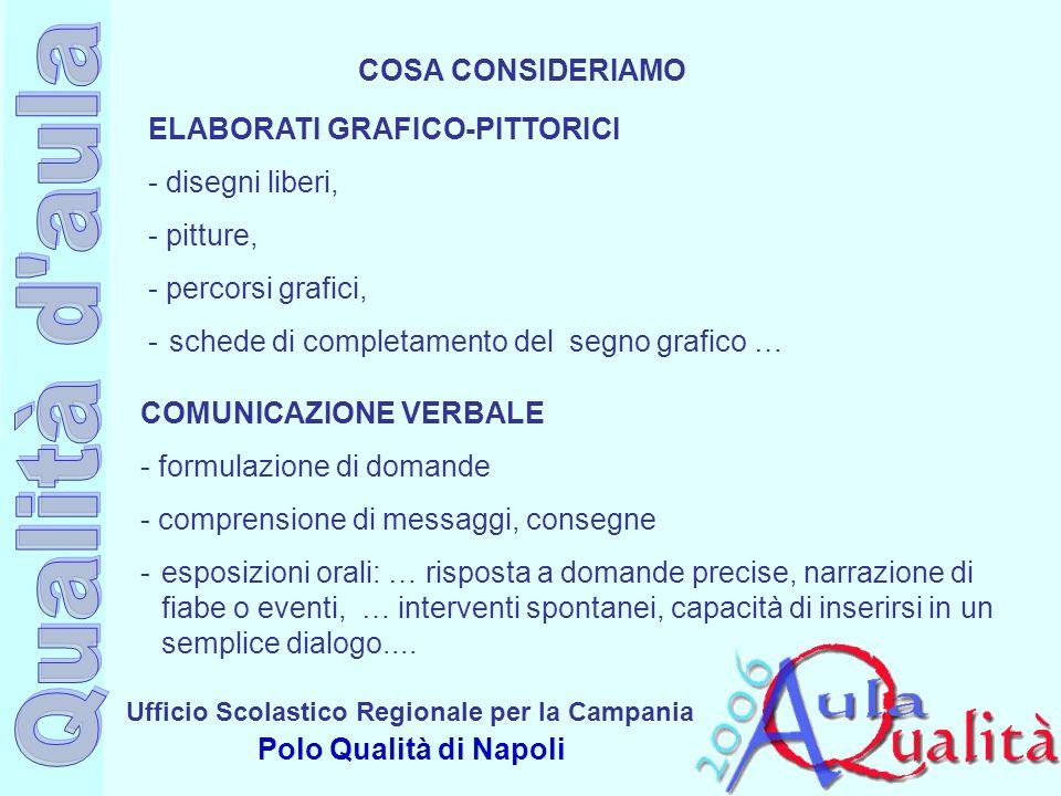 Ufficio Scolastico Regionale per la Campania Polo Qualità di Napoli ELABORATI GRAFICO-PITTORICI - disegni liberi, - pitture, - percorsi grafici, -sche
