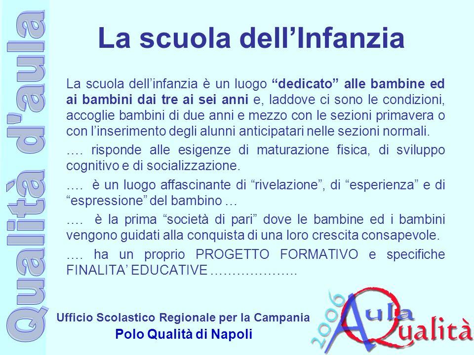 Ufficio Scolastico Regionale per la Campania Polo Qualità di Napoli La scuola dellInfanzia La scuola dellinfanzia è un luogo dedicato alle bambine ed