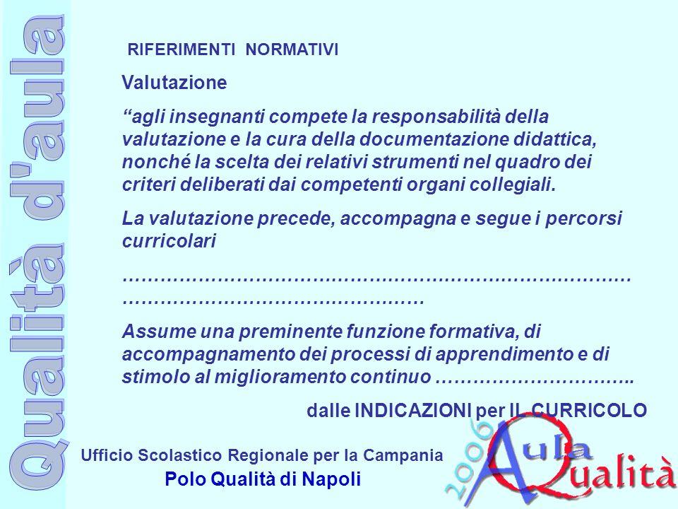 Ufficio Scolastico Regionale per la Campania Polo Qualità di Napoli Valutazione agli insegnanti compete la responsabilità della valutazione e la cura