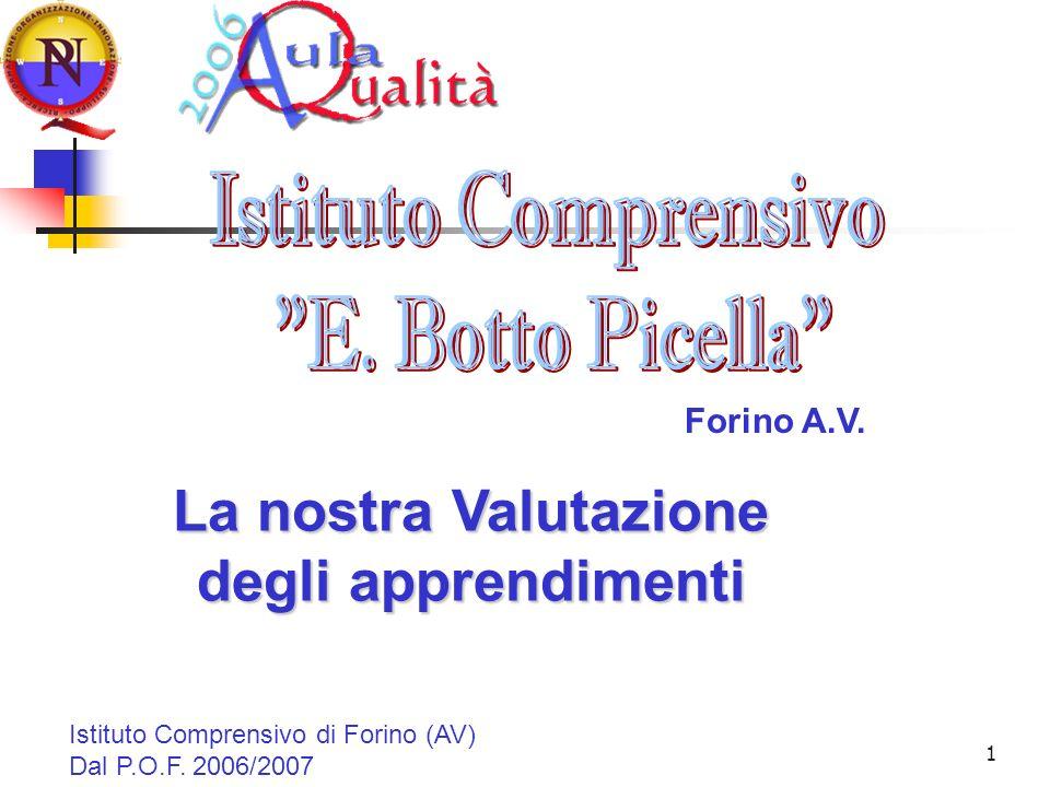 1 Forino A.V.
