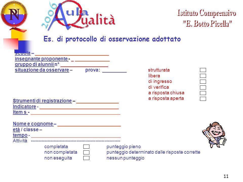 Liceo Scientifico G. da Procida Salerno, 23 febbraio 200711 Es.