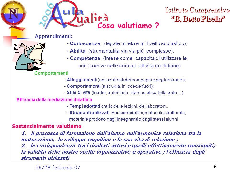 Liceo Scientifico G. da Procida Salerno, 23 febbraio 20076 Cosa valutiamo .