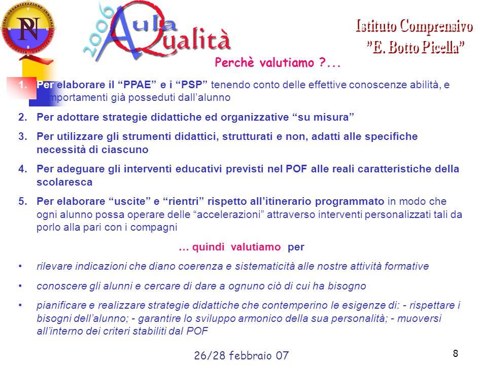 Liceo Scientifico G. da Procida Salerno, 23 febbraio 20078 Perchè valutiamo ...