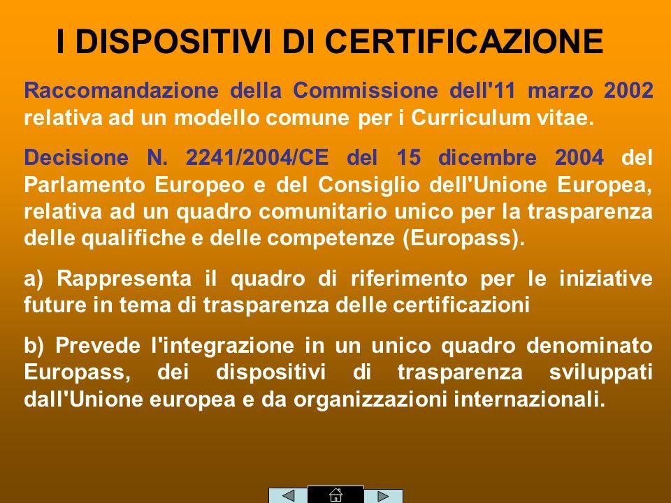 I DISPOSITIVI DI CERTIFICAZIONE Raccomandazione della Commissione dell 11 marzo 2002 relativa ad un modello comune per i Curriculum vitae.