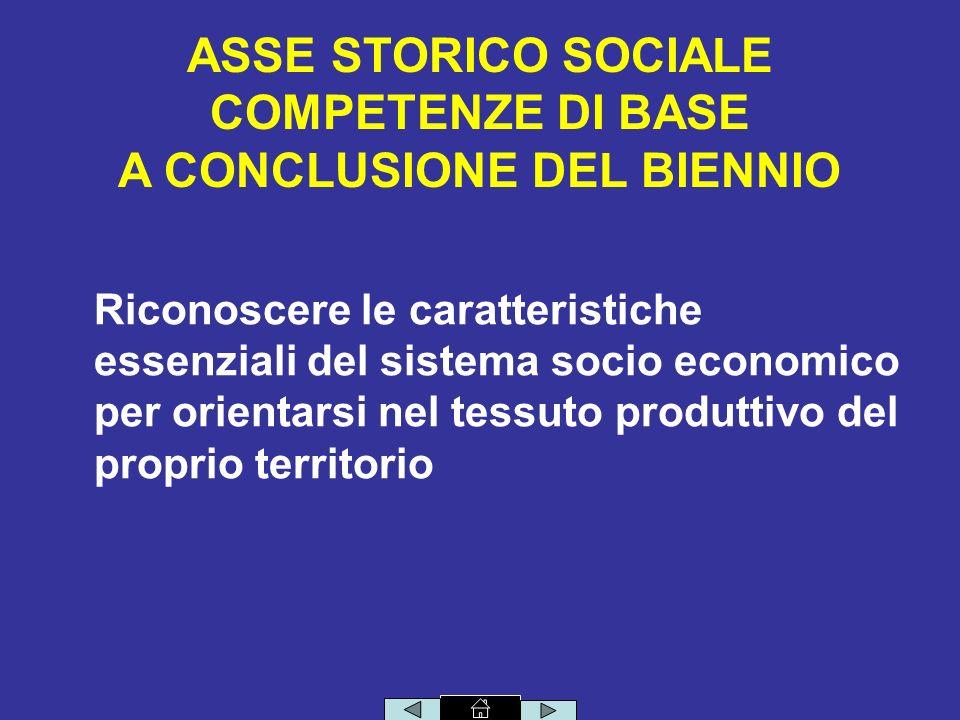 Riconoscere le caratteristiche essenziali del sistema socio economico per orientarsi nel tessuto produttivo del proprio territorio ASSE STORICO SOCIALE COMPETENZE DI BASE A CONCLUSIONE DEL BIENNIO