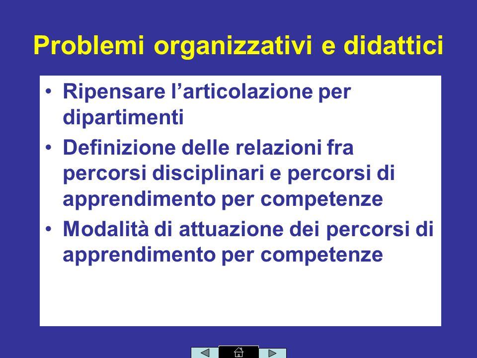 Problemi organizzativi e didattici Ripensare larticolazione per dipartimenti Definizione delle relazioni fra percorsi disciplinari e percorsi di apprendimento per competenze Modalità di attuazione dei percorsi di apprendimento per competenze