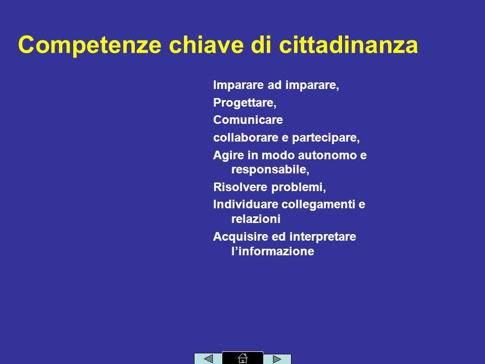 Competenze chiave di cittadinanza Imparare ad imparare, Progettare, Comunicare collaborare e partecipare, Agire in modo autonomo e responsabile, Risolvere problemi, Individuare collegamenti e relazioni Acquisire ed interpretare linformazione