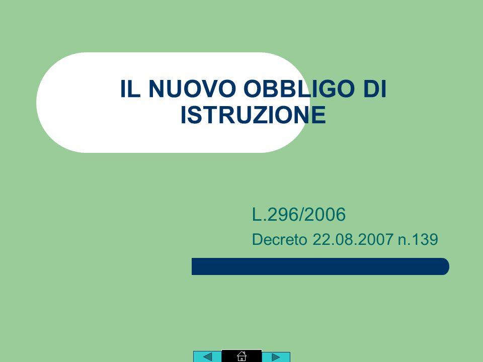 IL NUOVO OBBLIGO DI ISTRUZIONE L.296/2006 Decreto 22.08.2007 n.139
