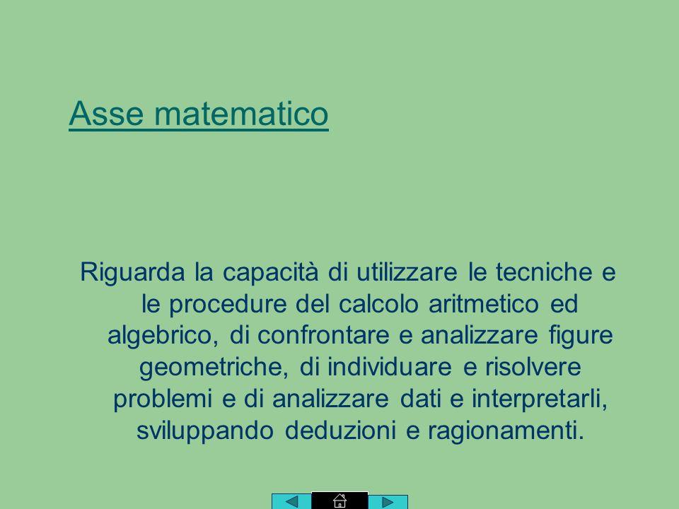 Asse matematico Riguarda la capacità di utilizzare le tecniche e le procedure del calcolo aritmetico ed algebrico, di confrontare e analizzare figure geometriche, di individuare e risolvere problemi e di analizzare dati e interpretarli, sviluppando deduzioni e ragionamenti.