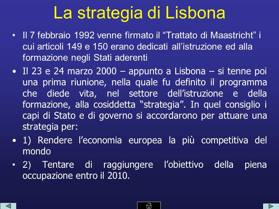 La strategia di Lisbona Il 7 febbraio 1992 venne firmato il Trattato di Maastricht i cui articoli 149 e 150 erano dedicati allistruzione ed alla formazione negli Stati aderenti Il 23 e 24 marzo 2000 – appunto a Lisbona – si tenne poi una prima riunione, nella quale fu definito il programma che diede vita, nel settore dellistruzione e della formazione, alla cosiddetta strategia.
