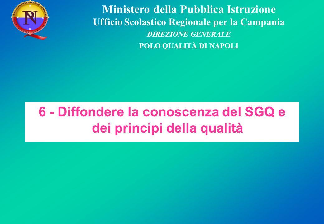 Ministero della Pubblica Istruzione Ufficio Scolastico Regionale per la Campania DIREZIONE GENERALE POLO QUALITÀ DI NAPOLI 5.5.