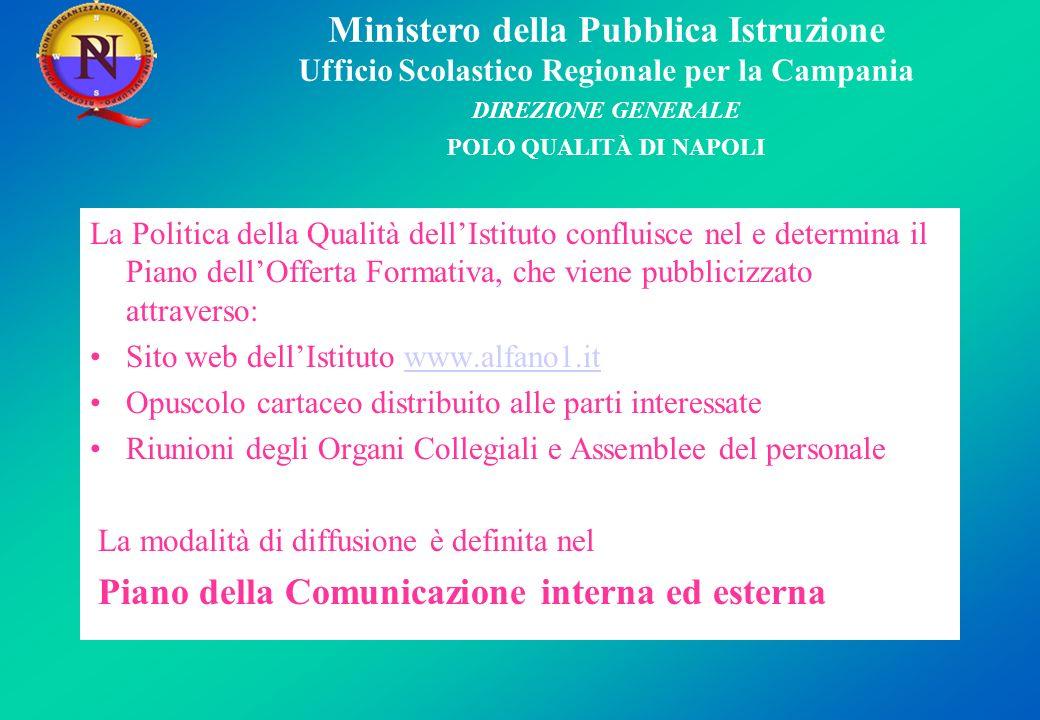 Ministero della Pubblica Istruzione Ufficio Scolastico Regionale per la Campania DIREZIONE GENERALE POLO QUALITÀ DI NAPOLI 5.6.