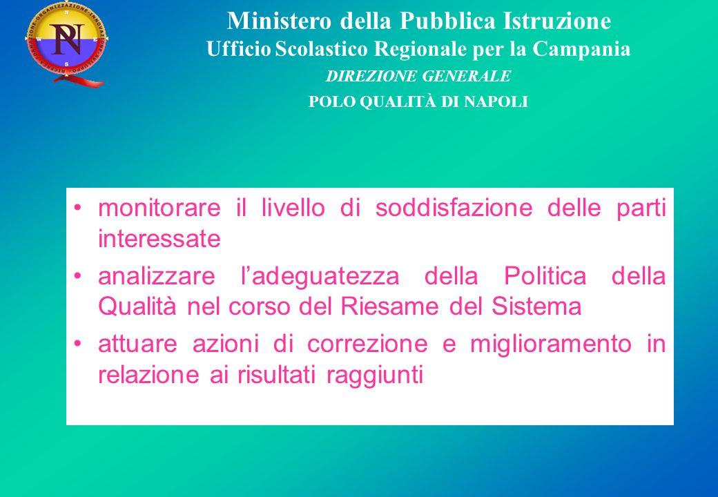 Ministero della Pubblica Istruzione Ufficio Scolastico Regionale per la Campania DIREZIONE GENERALE POLO QUALITÀ DI NAPOLI 5..2.