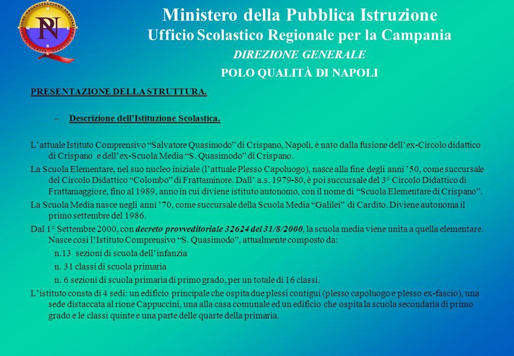 Ministero della Pubblica Istruzione Ufficio Scolastico Regionale per la Campania DIREZIONE GENERALE POLO QUALITÀ DI NAPOLI PRESENTAZIONE DELLA STRUTTU
