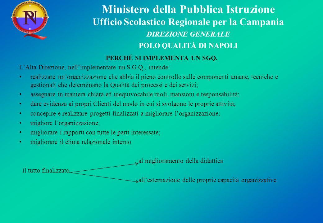 Ministero della Pubblica Istruzione Ufficio Scolastico Regionale per la Campania DIREZIONE GENERALE POLO QUALITÀ DI NAPOLI FASI DELLIMPLEMENTAZIONE DEL SGQ.