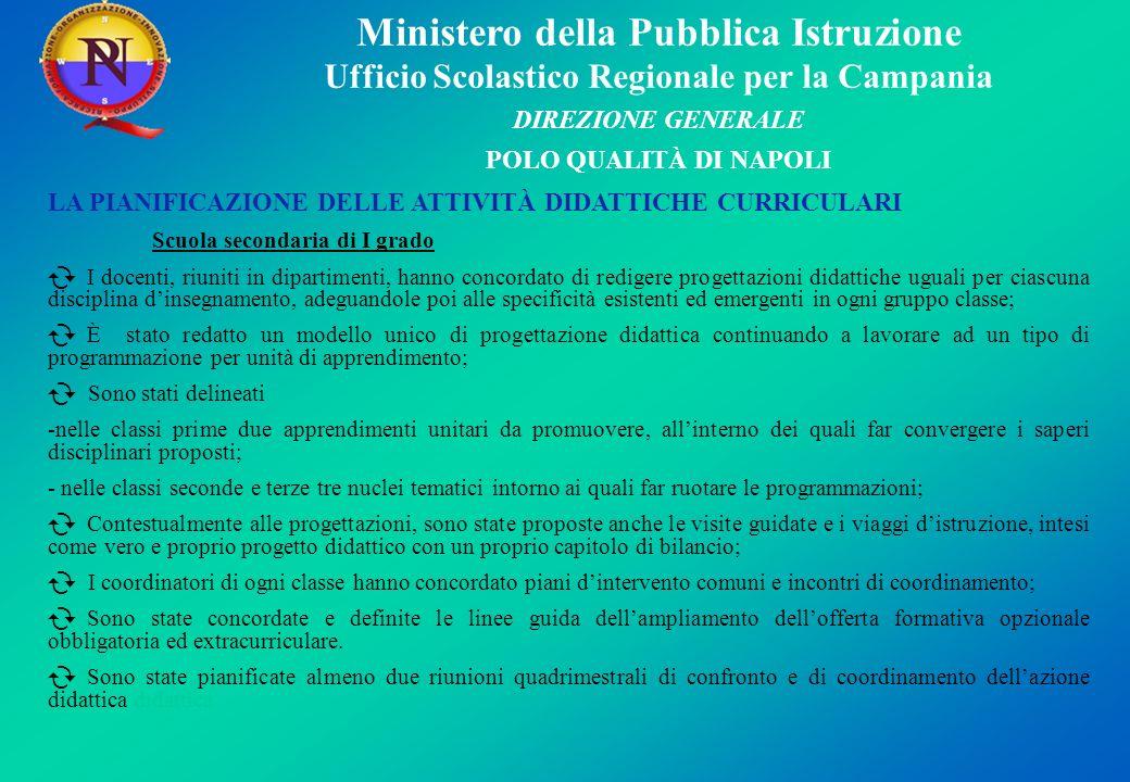 Ministero della Pubblica Istruzione Ufficio Scolastico Regionale per la Campania DIREZIONE GENERALE POLO QUALITÀ DI NAPOLI LA PIANIFICAZIONE DELLE ATT