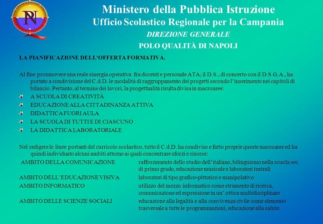 Ministero della Pubblica Istruzione Ufficio Scolastico Regionale per la Campania DIREZIONE GENERALE POLO QUALITÀ DI NAPOLI LA PIANIFICAZIONE DELLOFFER