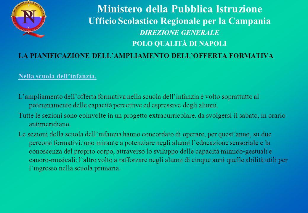 Ministero della Pubblica Istruzione Ufficio Scolastico Regionale per la Campania DIREZIONE GENERALE POLO QUALITÀ DI NAPOLI LA PIANIFICAZIONE DELLAMPLI