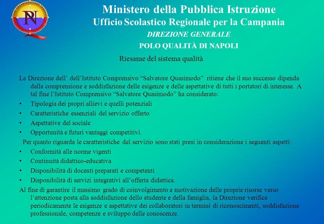 Ministero della Pubblica Istruzione Ufficio Scolastico Regionale per la Campania DIREZIONE GENERALE POLO QUALITÀ DI NAPOLI Riesame del sistema qualità