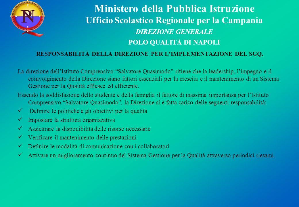 Ministero della Pubblica Istruzione Ufficio Scolastico Regionale per la Campania DIREZIONE GENERALE POLO QUALITÀ DI NAPOLI ORGANIGRAMMA.