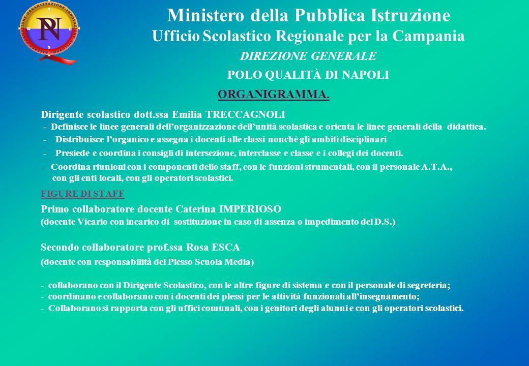 Ministero della Pubblica Istruzione Ufficio Scolastico Regionale per la Campania DIREZIONE GENERALE POLO QUALITÀ DI NAPOLI ORGANIGRAMMA. Dirigente sco